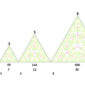 Fibonacci tree nov 22 with text